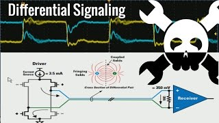 Differential Signaling: Designing for Long, Fast, or Noisy Applications