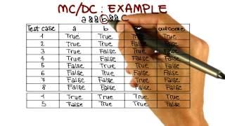 MC/DC Coverage - Georgia Tech - Software Development Process