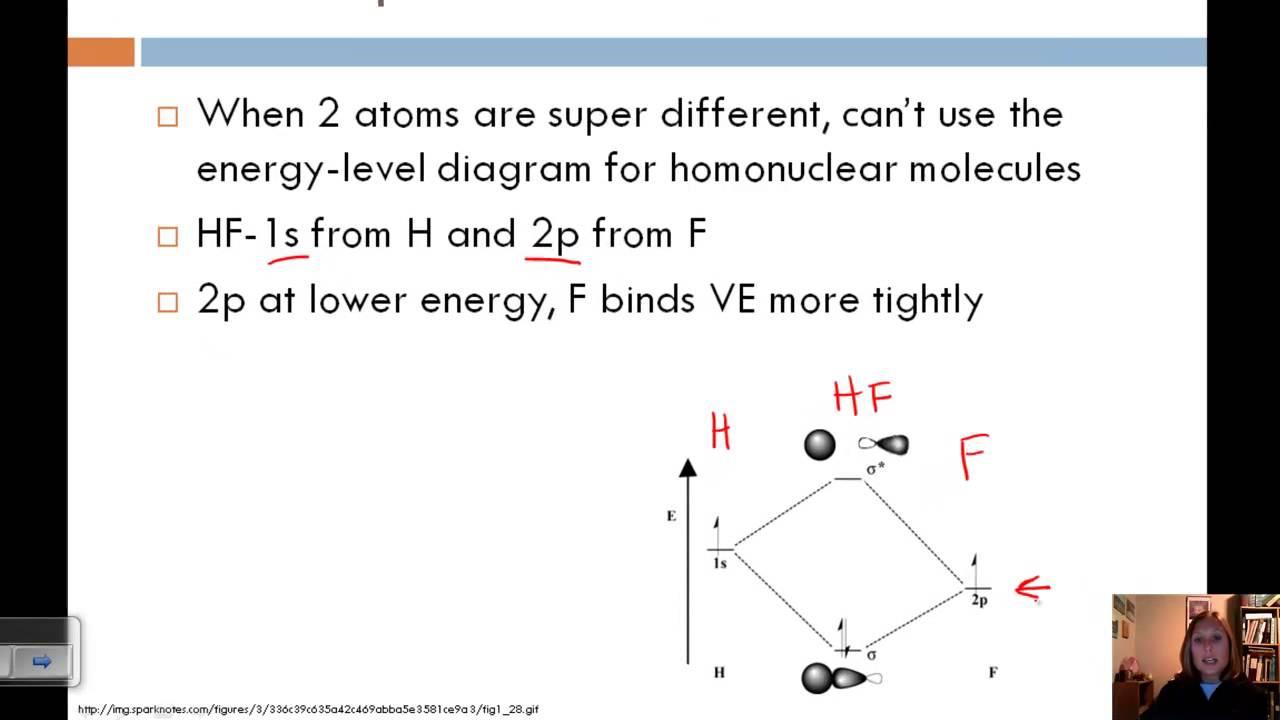 section 4 heteronuclear diatomic molecules [ 1280 x 720 Pixel ]