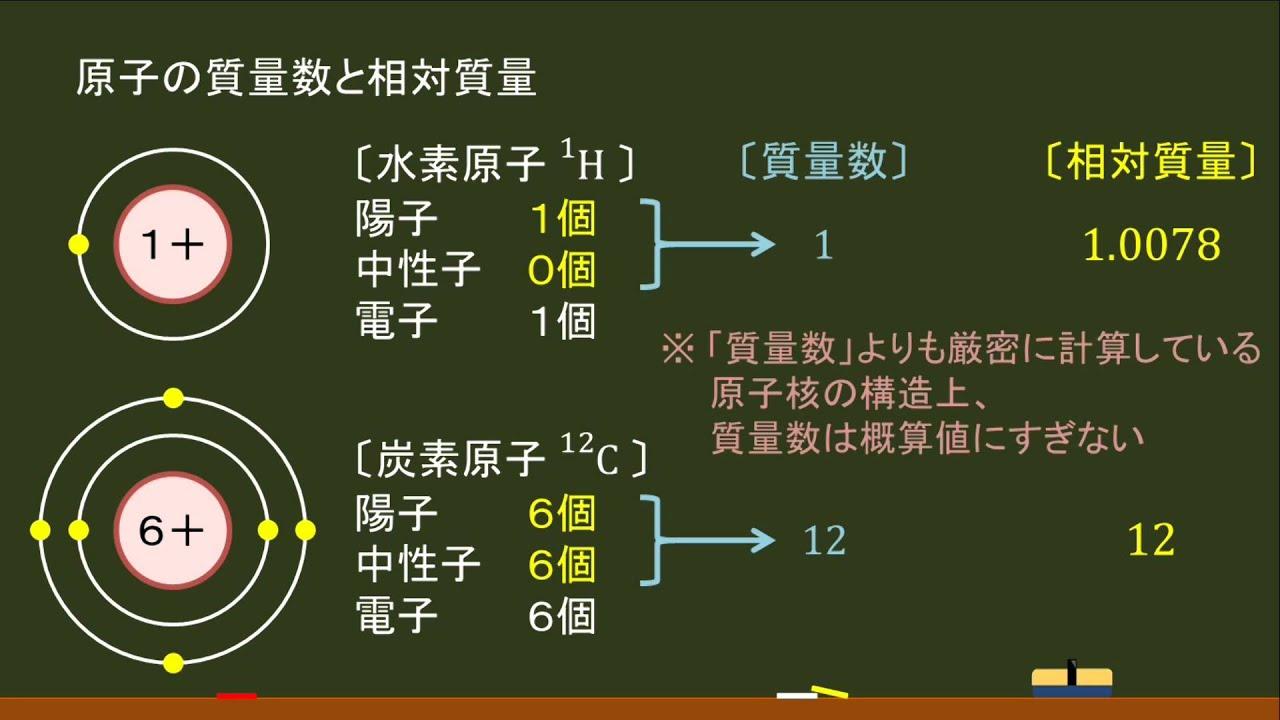 求め 相対 方 質量 E=mc2:光速に近づくと、質量(=エネルギー)が増える わかりやすい特殊相対性理論3