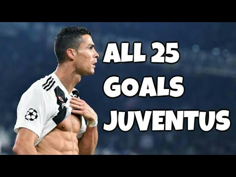 Ronaldo Statistics In Real Madrid