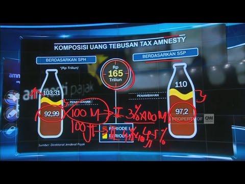Jalan Liku Tax Amnesty