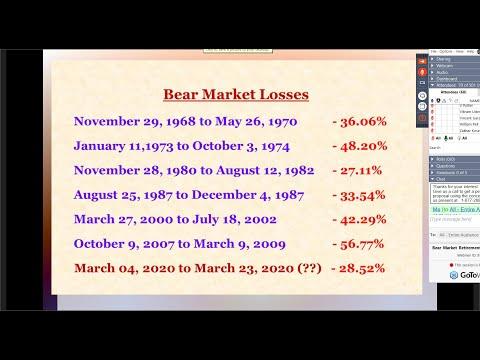 bear-market-retirement-with-indexed-universal-life-vs-stock-portfolio