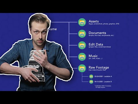 How to Organize Your Video Assets | Folder Structure for Video Editors