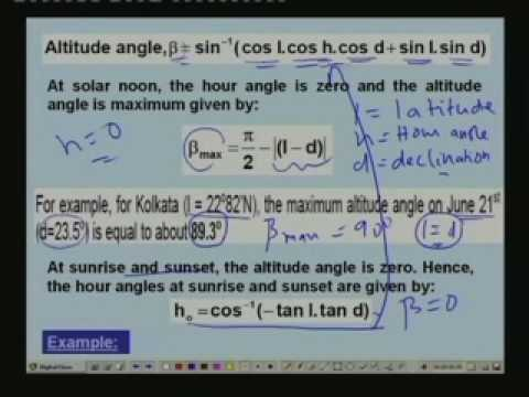 Heating and cooling load calculators heat loss example of.