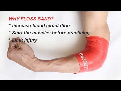 What is Floss Band? Why Floss Bands? When to use floss bands? How to use floss band?