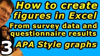 How to create figures in Excel: Survey/questionnaire results/data   APA Style graphs