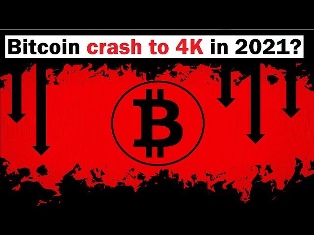 Will Bitcoin DROP to 4K in 2021? (Bearish