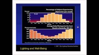 видео Фотография рабочего времени - виды и методы проведения анализа