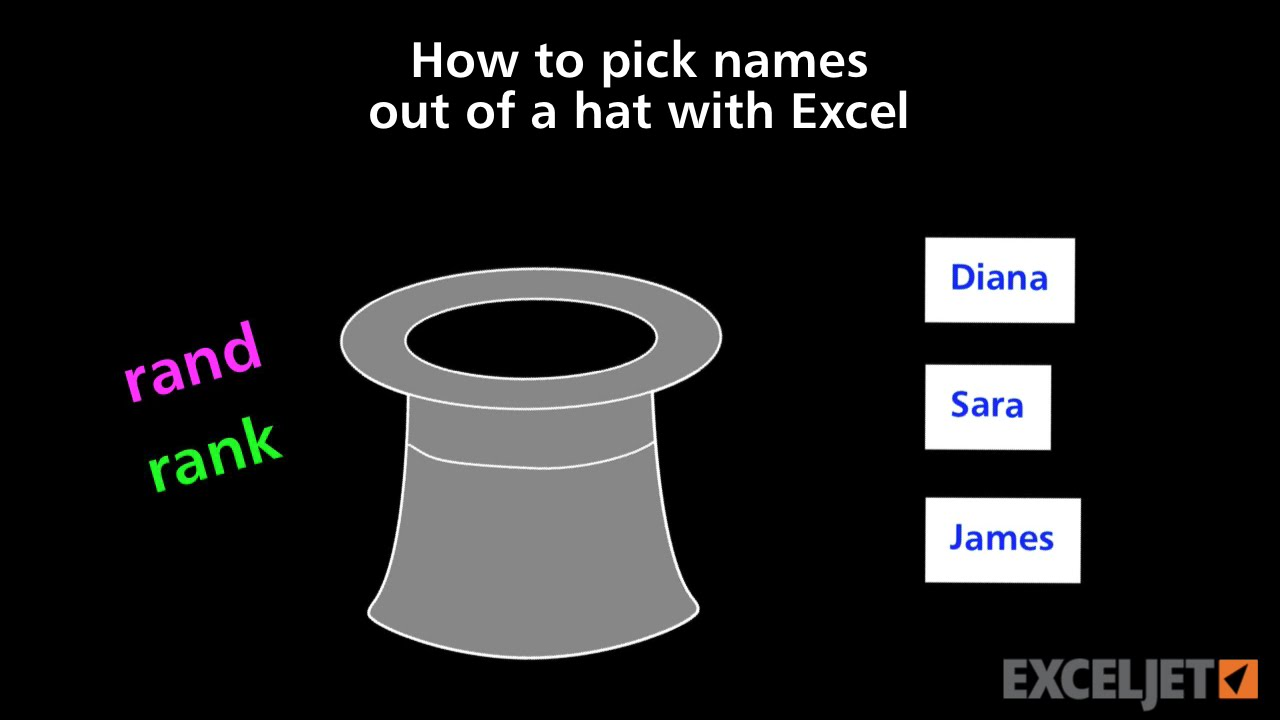 Pick a name out of a hat generator