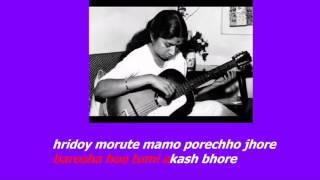 Ogo Aar Kichhu To  Nai Karaoke