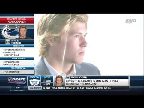 2015 NHL Draft: #23 Overall Pick – Brock Boeser – Vancouver Canucks