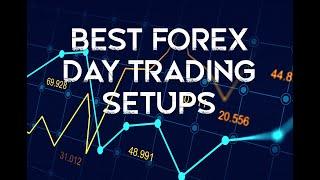 Forex Market Maker Trade Setups USD/CAD, GBP/CAD, EUR/CAD