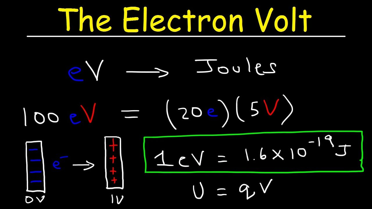 electron volt explained conversion to joules basic introduction youtube. Black Bedroom Furniture Sets. Home Design Ideas