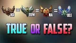 KR Bronze = EUW Silver = NA Gold = OCE Diamond: Is it True? MY THEORY