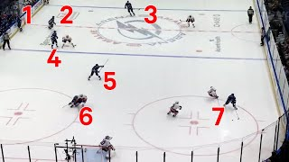 Barry Trotz Furious After Lightning Score Goal With Seven Skaters On The Ice