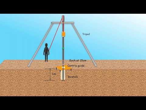 How to conduct  SPT | Standard Penetration Test  | Soil Exploration Technique| Site Investigation
