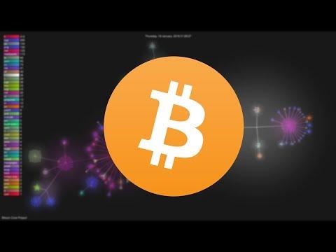 History of Bitcoin 2009-2018 (Git Visualization)