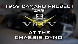 Dyno Tune With The ZR9 1969 Camaro, LS7 427 LS9 Supercharger Video V8TV