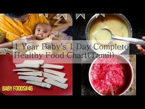 1+Year Baby One Day Complete Food Chart | What my Baby Eats in a Day? |  #BabyFoods46