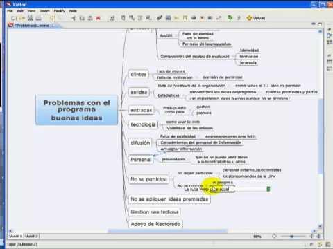 Diagrama de Espina De Pescado | | UPV  YouTube