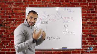 Routage Statique (Leçon 11) - شرح كامل