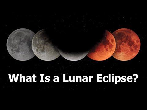 What is a lunar eclipse? | Star Walk