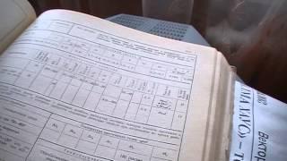 видео Классификация Печей