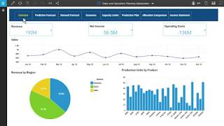 Play Demand Forecasting and Resource Optimization Through Advanced Analytics Overview