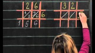 Matematika 3 Indická násobilka