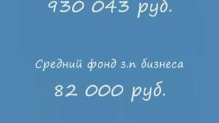 Выгодно ли открывать маникюрный салон (bizzona.ru).wmv<