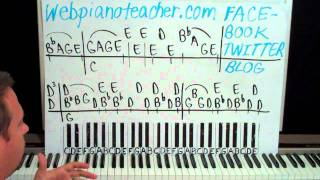 JUNKER BLUES Piano Lessons
