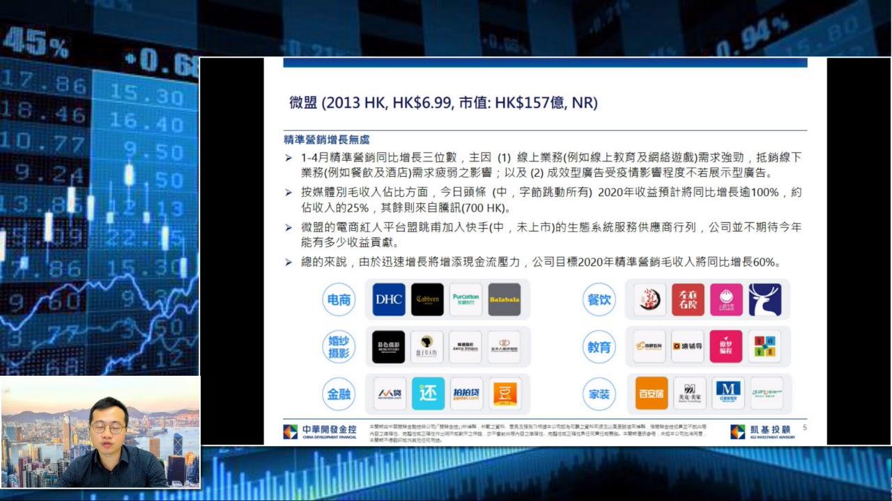 SaaS 產業更新: 微盟 (2013 HK)及兌吧(1753 HK) - YouTube