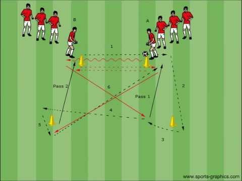 Marcelo Bielsa Training Drills — Keepitonthedeck