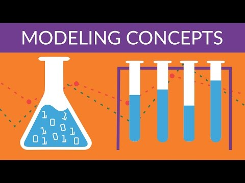 Data Science Methodology 101 - Modeling Concepts