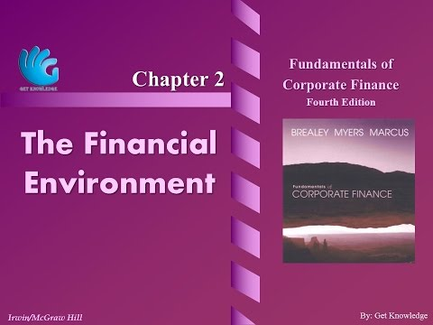 The Financial Environment | Financial Management (Chapter 2)