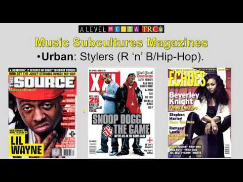 Representations in Music Magazines