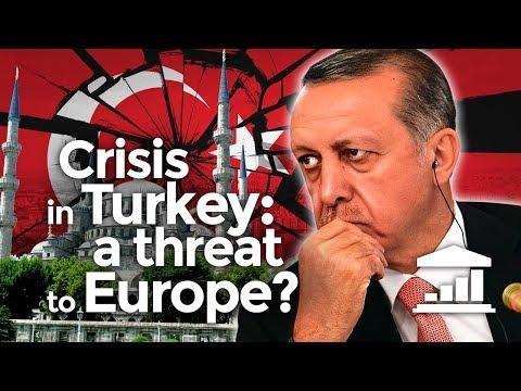 Can TURKEY go BANKRUPT? - VisualPolitik EN