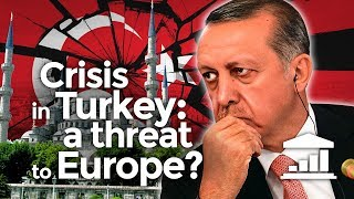 Can TURKEY go BANKRUPT? - VisualPolitik EN