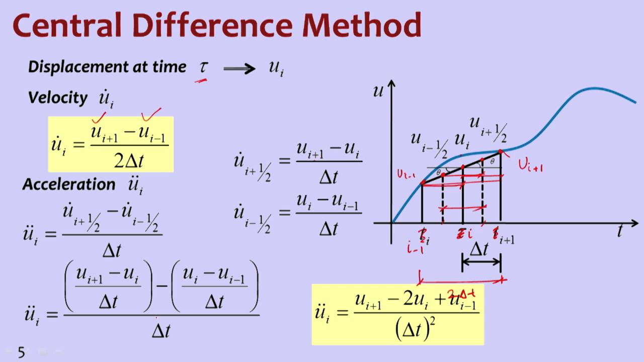W05M03 Central Difference Method