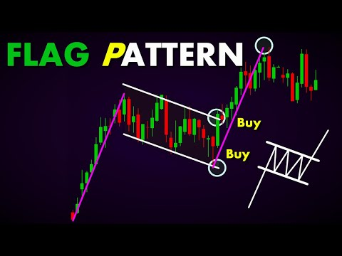 FLAG PATTERN #ChartPatterns Candlestick | Stock | Market | Forex | crypto | Trading | New | #Shorts