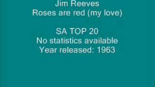 Jim Reeves - Roses are red (my love).wmv