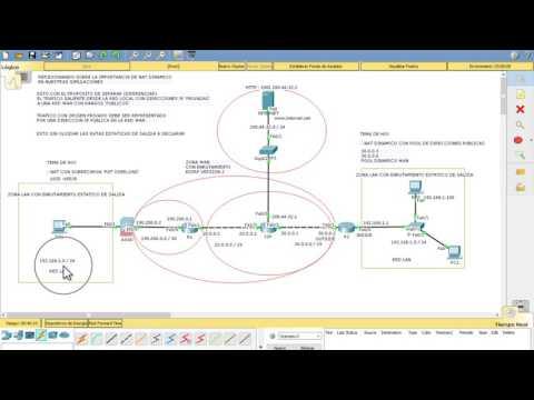 Configurando NAT dinámico y PAT overload