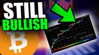 HUGE CRYPTO NEWS! Bitcoin Holders Get Ready, This Chart Predicts A BIG Pump