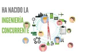 Procesos, productos y modelos de negocio. Triple impacto de la Industria 4.0
