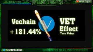 VeChain (VET) up 121% after US listing; what's next? PwC Stake VeChain. VET Effect. Coinbase FomO