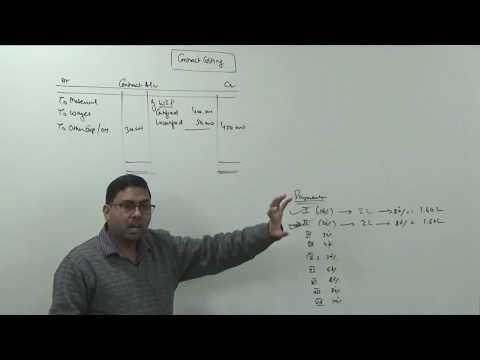 Contract Costing (Introduction) ~ Cost Accounting [for B.com/M.Com/CA/CS/CWA]