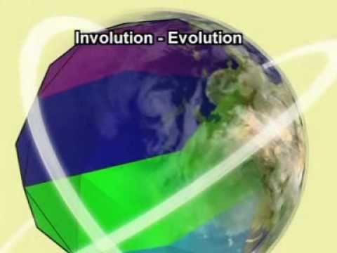 Spiral Dynamics - Introductory Animation (vMEME Walk)
