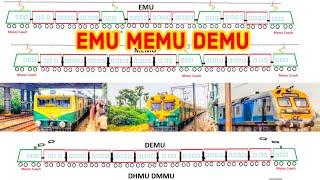 What are DEMU,MEMU, EMU Trains & What is Difference Between Them || EMU DEMU MEMU మధ్య వుండే తేడాలు