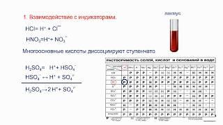 кислоты как электролиты/химия 9 класс